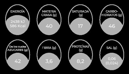 Catànies® Yogulate